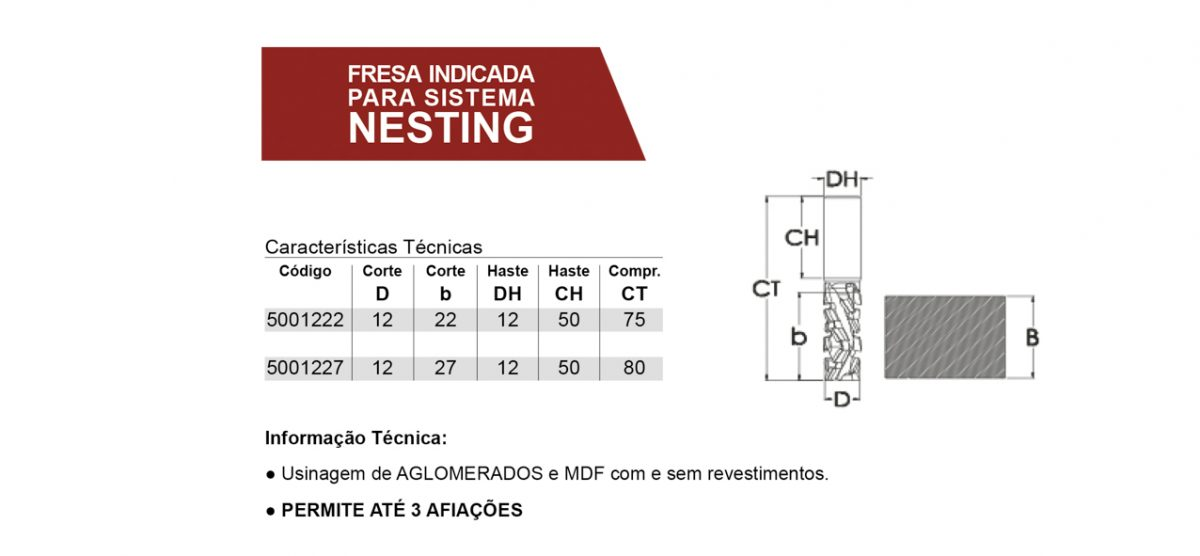 2+2 ALTA PERFORMANCE – FRESA RECORTE CNC