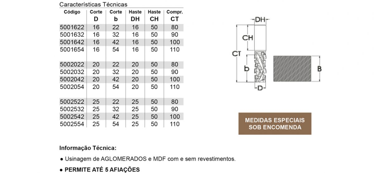 500 – FRESA RECORTE CNC 2+2
