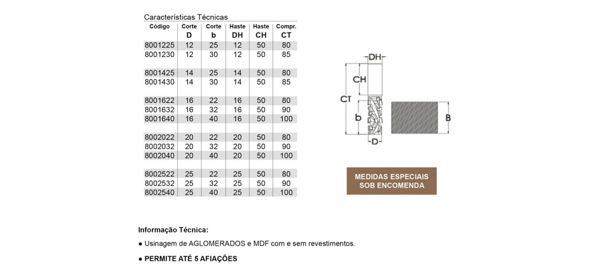800 – FRESA RECORTE CNC 1+1