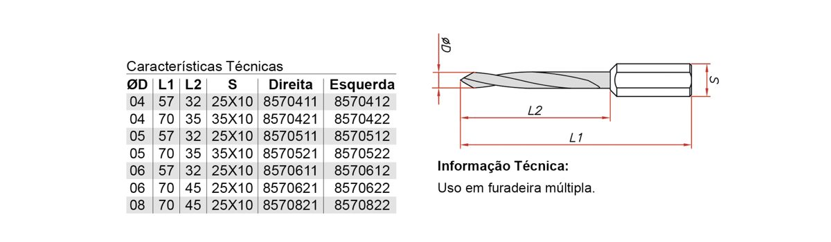 BROCA HELICOIDAL PARA FURO PASSANTE – HM Inteiro